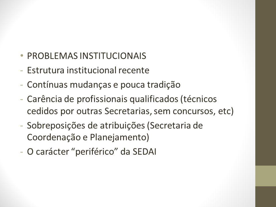 PROBLEMAS INSTITUCIONAIS -Estrutura institucional recente -Contínuas mudanças e pouca tradição -Carência de profissionais qualificados (técnicos cedid