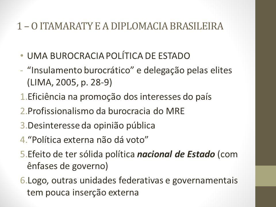 1 – O ITAMARATY E A DIPLOMACIA BRASILEIRA UMA BUROCRACIA POLÍTICA DE ESTADO -Insulamento burocrático e delegação pelas elites (LIMA, 2005, p. 28-9) 1.