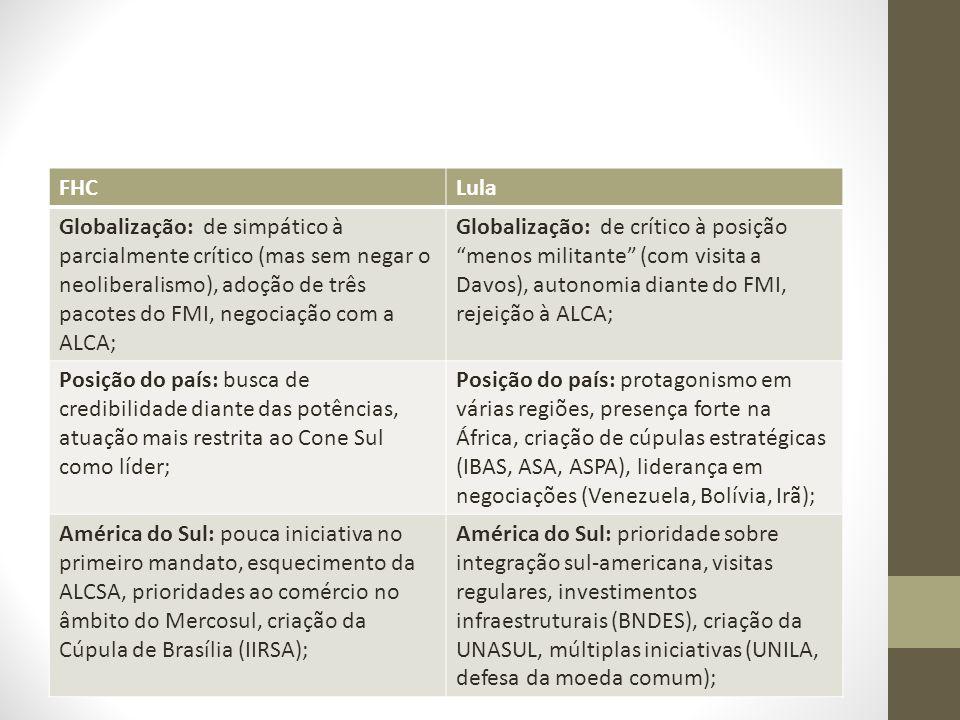 INICIATIVAS DE PORTO ALEGRE -As bases durante os governos do PT (1998-2004) Tarso e a criação do Gabinete Extraordinário para a Captação de Recursos (1993) e depois a Secretaria Extraordinária de Captação de Recursos (1994) Acordos com instituições multilaterais (BID) para a captação de recursos, com aval nacional Image building de Porto Alegre: OP e FSM