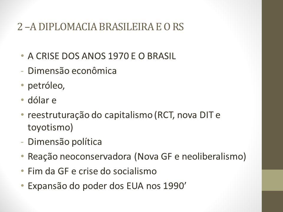 BRASIL: UM GIGANTE À DERIVA (Vizentini, 2003) - Collor e a desmontagem da ideia de Brasil potência Crise do modelo ISI Endividamento, hiperinflação e estagnação Interrupção dos programas estratégicos (informática e nuclear) Início das reformas liberais Cone Sul como oportunidade