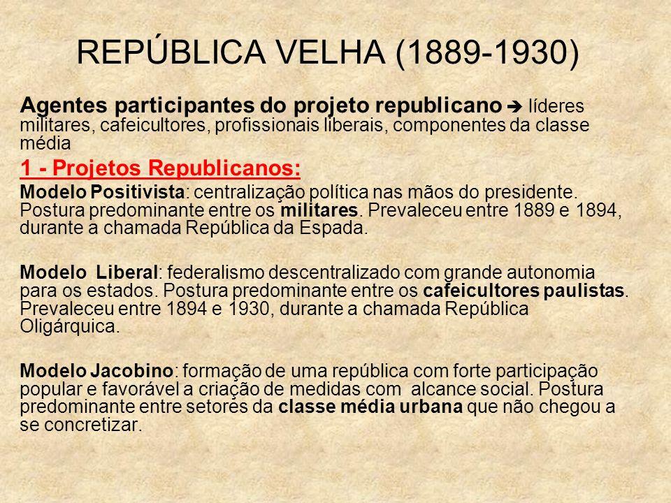 REPÚBLICA VELHA (1889-1930) Agentes participantes do projeto republicano líderes militares, cafeicultores, profissionais liberais, componentes da clas