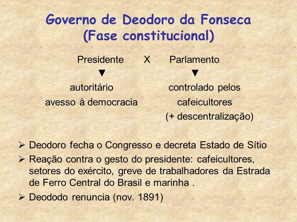 Governo de Deodoro da Fonseca (Fase constitucional) Presidente X Parlamento autoritário controlado pelos avesso à democracia cafeicultores (+ descentr