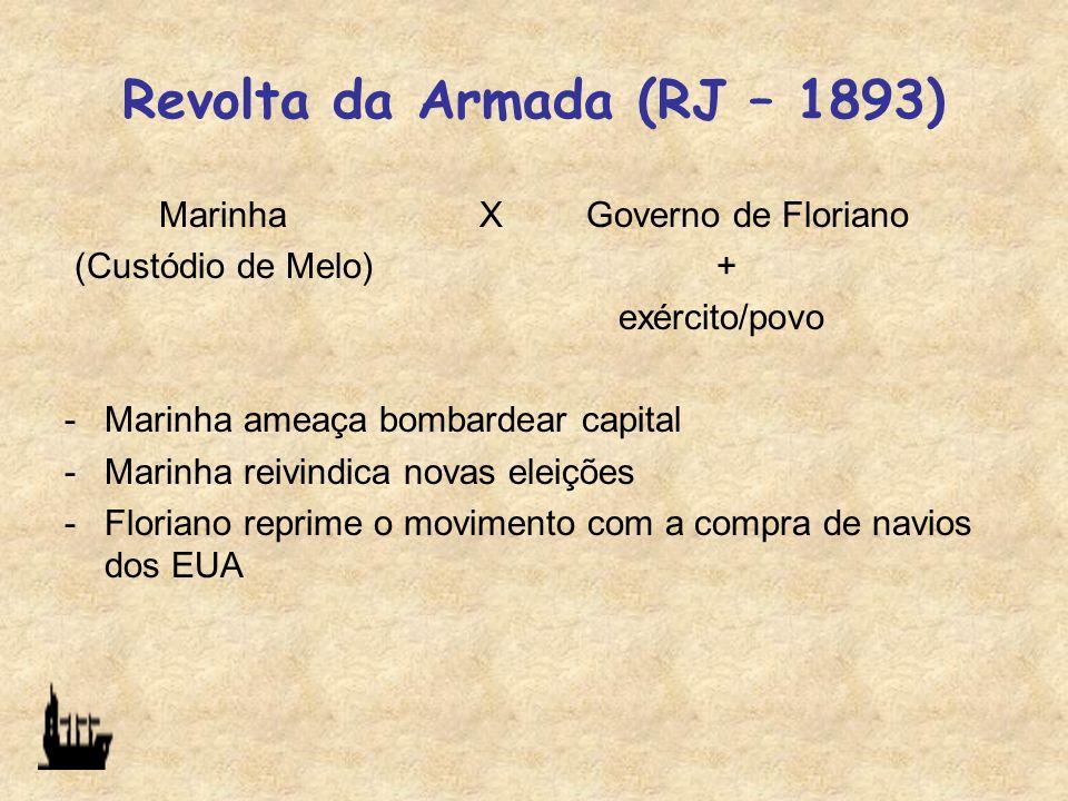 Revolta da Armada (RJ – 1893) Marinha X Governo de Floriano (Custódio de Melo) + exército/povo -Marinha ameaça bombardear capital -Marinha reivindica