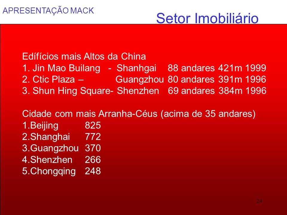 APRESENTAÇÃO MACK 24 Setor Imobiliário Edífícios mais Altos da China 1. Jin Mao Builang- Shanhgai 88 andares 421m 1999 2. Ctic Plaza – Guangzhou 80 an