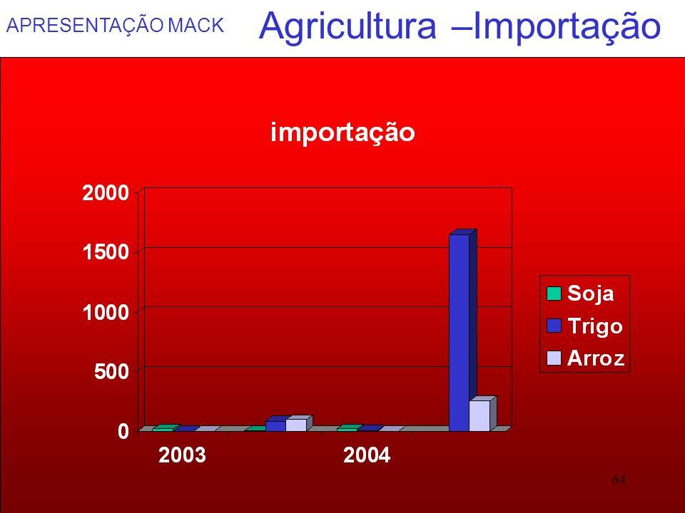APRESENTAÇÃO MACK 64 Agricultura –Importação