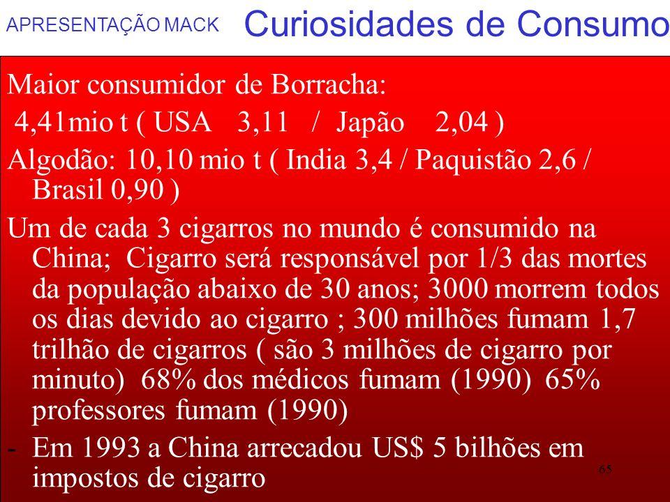 APRESENTAÇÃO MACK 65 Curiosidades de Consumo Maior consumidor de Borracha: 4,41mio t ( USA 3,11 / Japão 2,04 ) Algodão: 10,10 mio t ( India 3,4 / Paqu