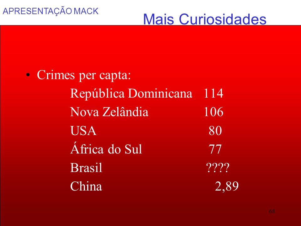 APRESENTAÇÃO MACK 68 Mais Curiosidades Crimes per capta: República Dominicana 114 Nova Zelândia 106 USA 80 África do Sul 77 Brasil ???? China 2,89