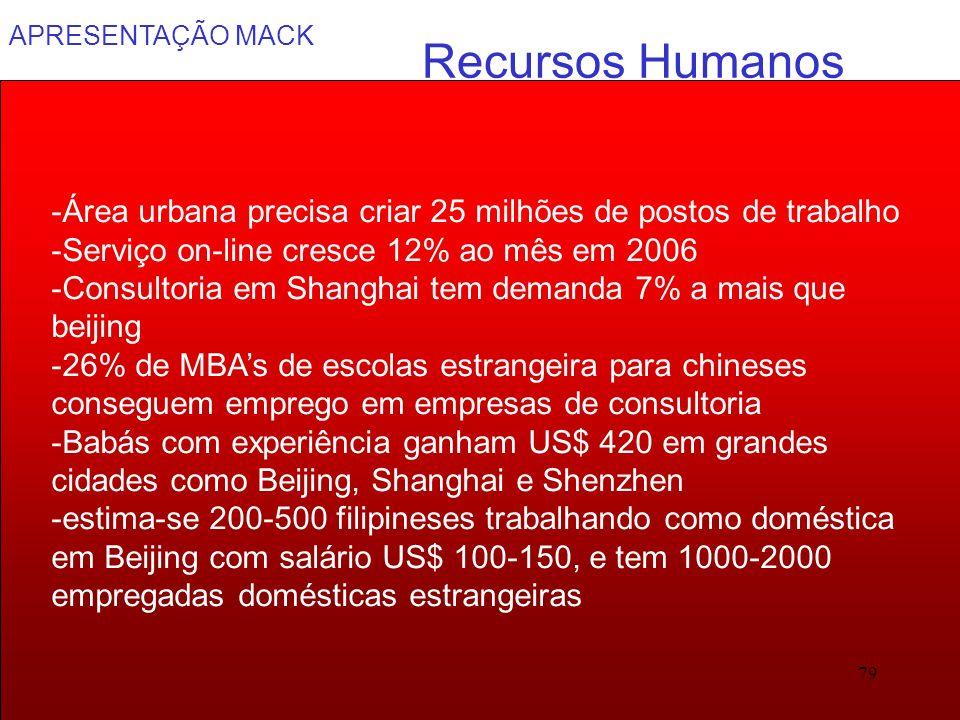 APRESENTAÇÃO MACK 79 Recursos Humanos -Área urbana precisa criar 25 milhões de postos de trabalho -Serviço on-line cresce 12% ao mês em 2006 -Consulto