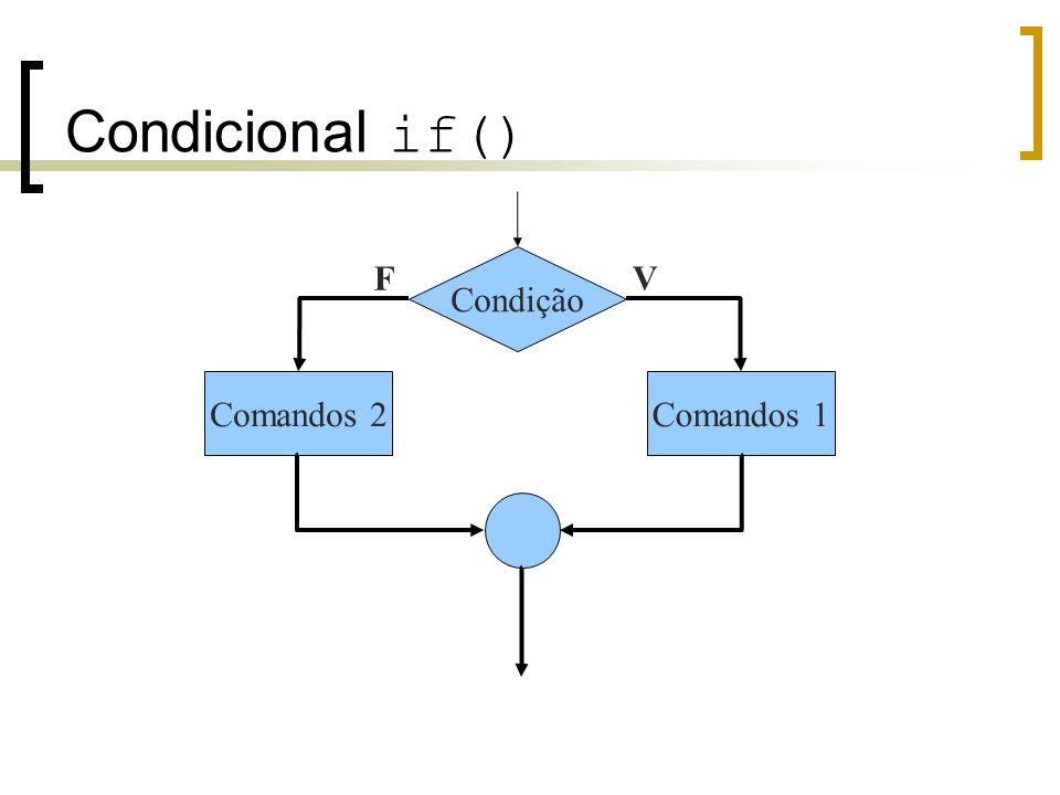 Condicional if() Condição Comandos 1Comandos 2 VF