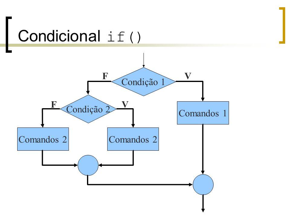 Condicional if() Condição 1 Comandos 1 Comandos 2 VF Condição 2 Comandos 2 VF