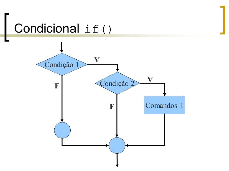 Condicional if() Condição 1 Comandos 1 V F Condição 2 V F