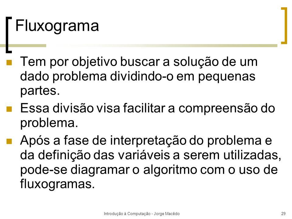 Introdução à Computação - Jorge Macêdo29 Tem por objetivo buscar a solução de um dado problema dividindo-o em pequenas partes. Essa divisão visa facil