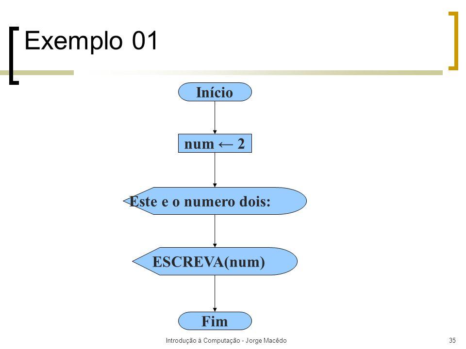 Introdução à Computação - Jorge Macêdo35 Exemplo 01 Início Fim num 2 Este e o numero dois: ESCREVA(num)