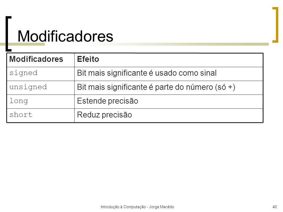 Introdução à Computação - Jorge Macêdo40 Modificadores Reduz precisão short Estende precisão long Bit mais significante é parte do número (só +) unsig