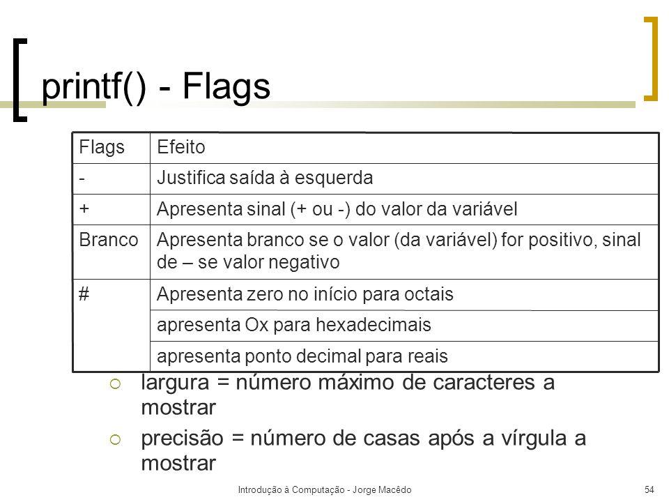 Introdução à Computação - Jorge Macêdo54 printf() - Flags largura = número máximo de caracteres a mostrar precisão = número de casas após a vírgula a