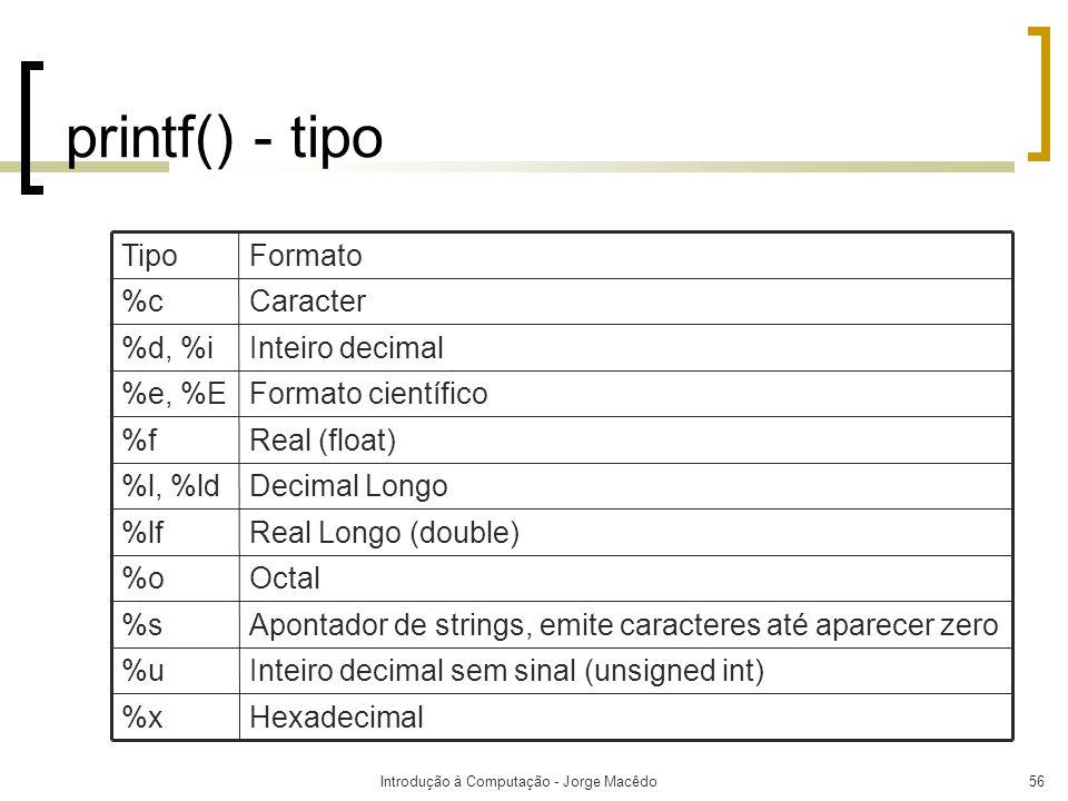 Introdução à Computação - Jorge Macêdo56 printf() - tipo Hexadecimal%x Inteiro decimal sem sinal (unsigned int)%u Apontador de strings, emite caracter