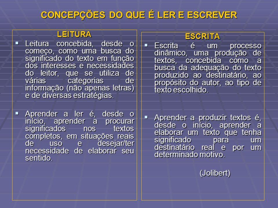 CONCEPÇÕES DO QUE É LER E ESCREVER LEITURA Leitura concebida, desde o começo, como uma busca do significado do texto em função dos interesses e necess