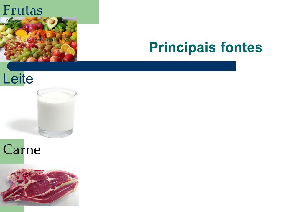 Principais fontes Frutas Leite Carne