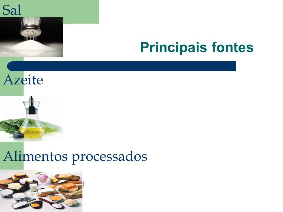 Principais fontes Sal Azeite Alimentos processados