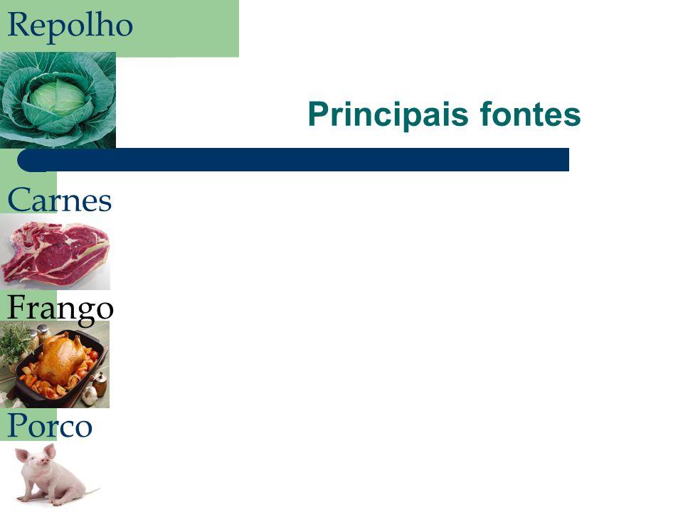 Principais fontes Repolho Carnes Frango Porco