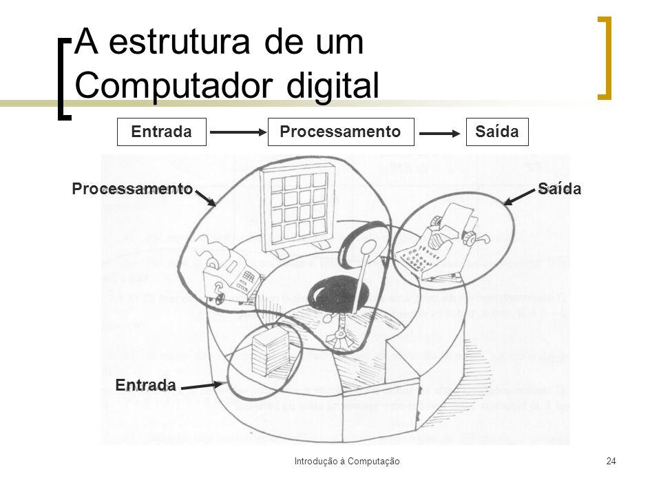 Introdução à Computação24 A estrutura de um Computador digital EntradaProcessamentoSaída Entrada ProcessamentoSaída