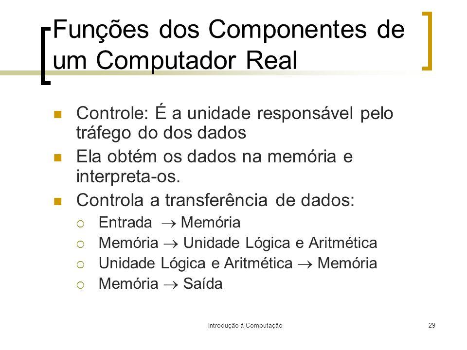 Introdução à Computação29 Funções dos Componentes de um Computador Real Controle: É a unidade responsável pelo tráfego do dos dados Ela obtém os dados