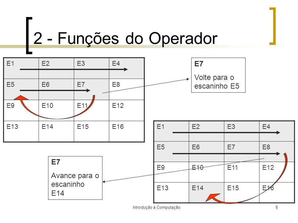 Introdução à Computação8 E1E2E3E4 E5E6E7E8 E9E10E11E12 E13E14E15E16 2 - Funções do Operador E1E2E3E4 E5E6E7E8 E9E10E11E12 E13E14E15E16 E7 Volte para o