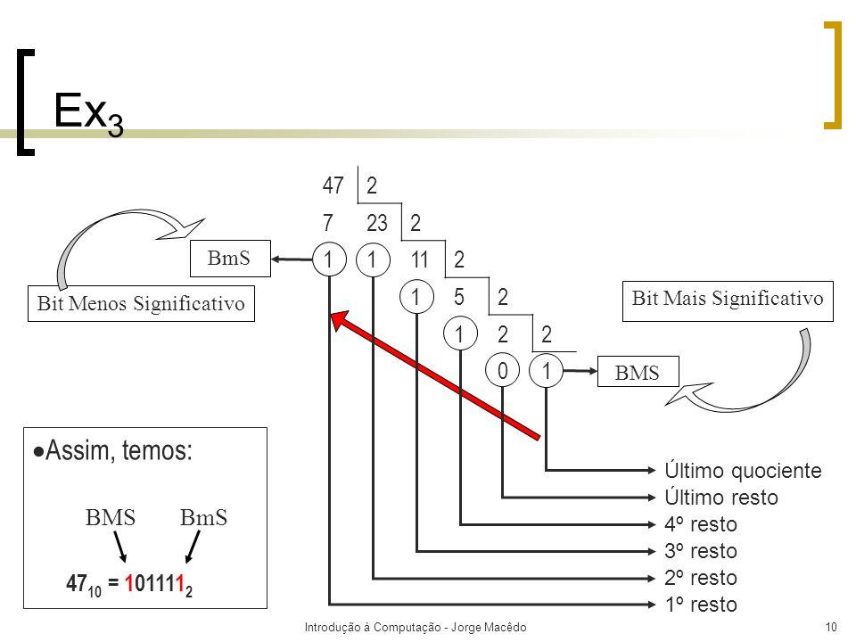Introdução à Computação - Jorge Macêdo10 Ex 3 BmS BMS Bit Menos Significativo Bit Mais Significativo Último quociente 472 7 232 11 112 1 52 122 01 Últ