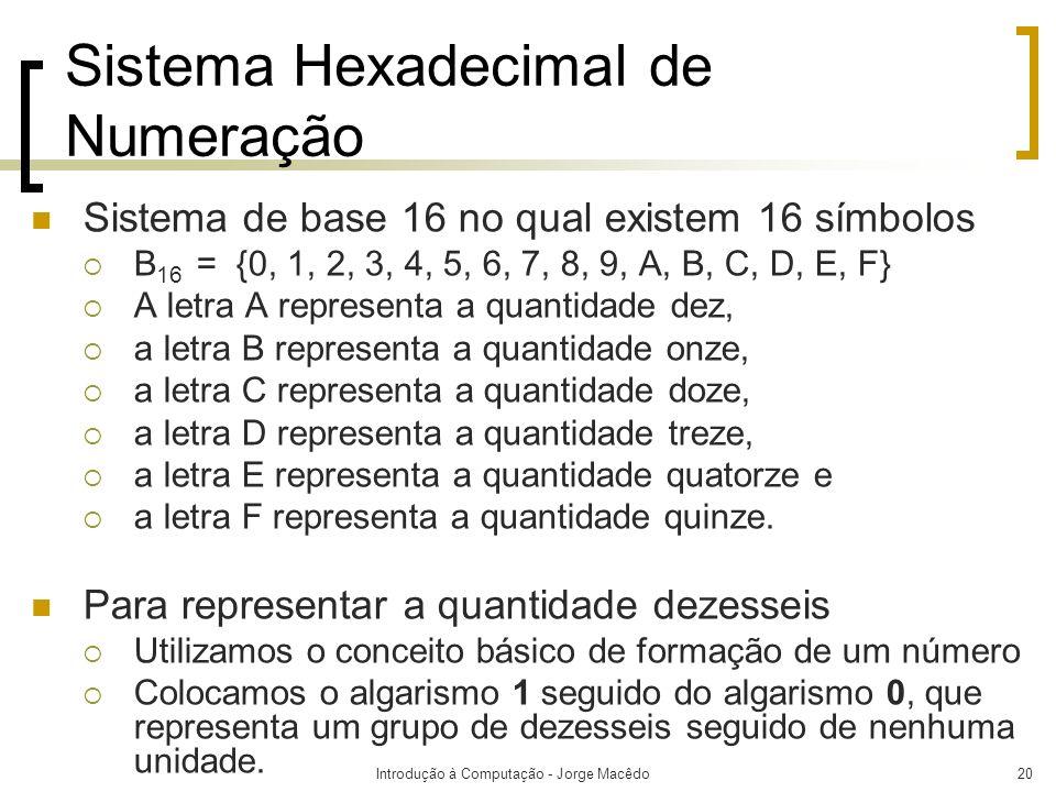 Introdução à Computação - Jorge Macêdo20 Sistema Hexadecimal de Numeração Sistema de base 16 no qual existem 16 símbolos B 16 = {0, 1, 2, 3, 4, 5, 6,