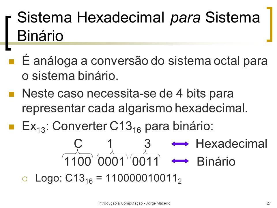 Introdução à Computação - Jorge Macêdo27 Sistema Hexadecimal para Sistema Binário É análoga a conversão do sistema octal para o sistema binário. Neste
