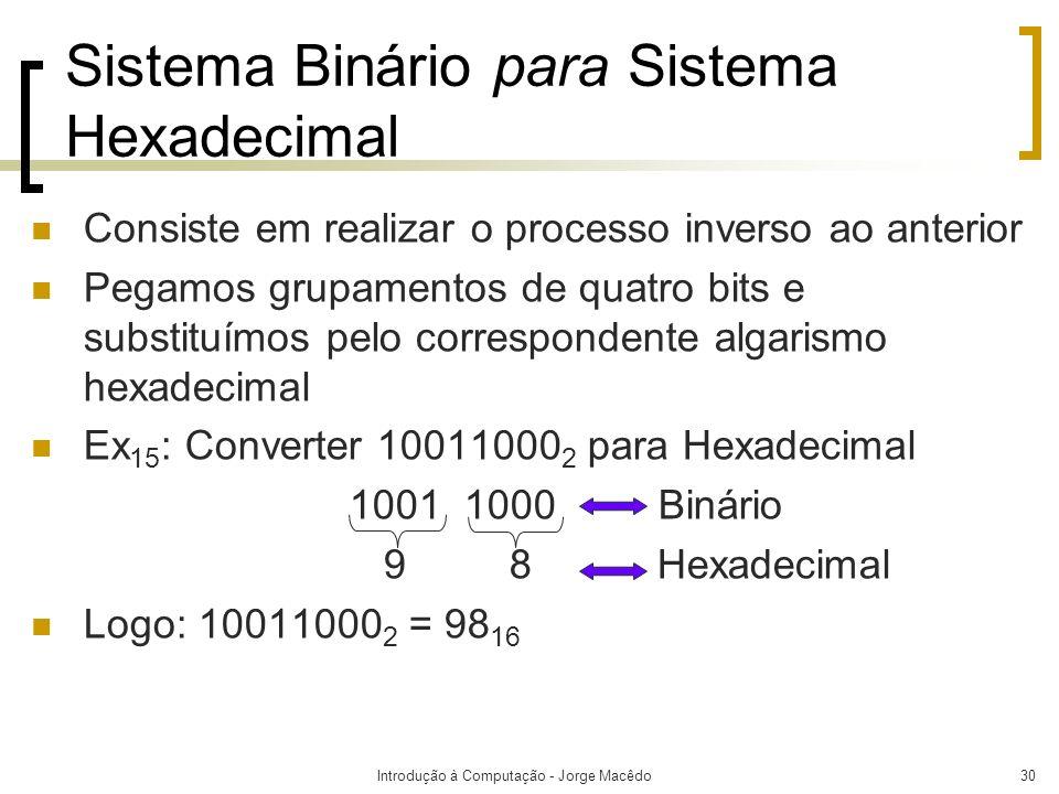 Introdução à Computação - Jorge Macêdo30 Sistema Binário para Sistema Hexadecimal Consiste em realizar o processo inverso ao anterior Pegamos grupamen