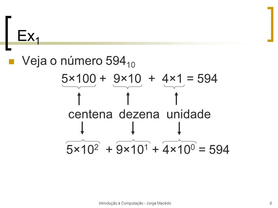 Introdução à Computação - Jorge Macêdo6 Ex 1 Veja o número 594 10 5×100 + 9×10 + 4×1 = 594 centena dezena unidade 5×10 2 + 9×10 1 + 4×10 0 = 594