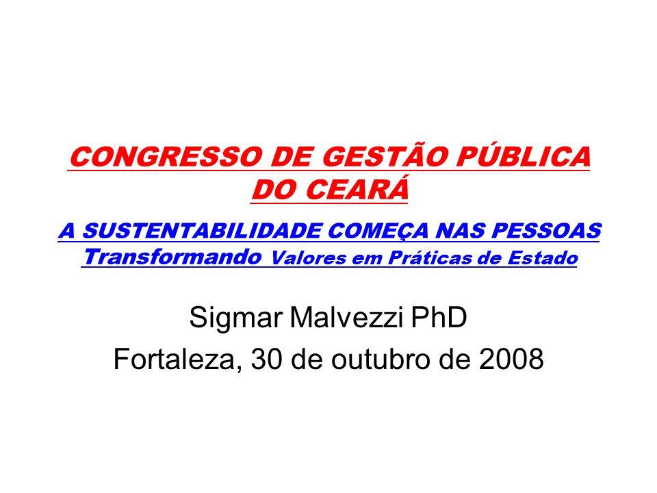 CONGRESSO DE GESTÃO PÚBLICA DO CEARÁ A SUSTENTABILIDADE COMEÇA NAS PESSOAS Transformando Valores em Práticas de Estado Sigmar Malvezzi PhD Fortaleza, 30 de outubro de 2008