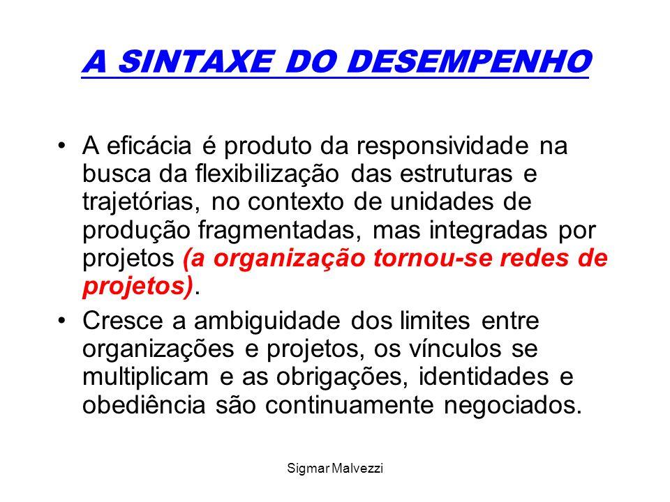 Sigmar Malvezzi AS REDES DE PRODUÇÃO Redes de projetos