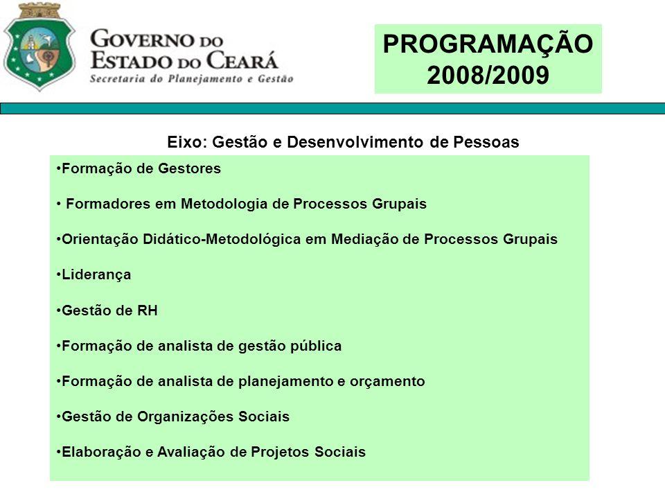 PROGRAMAÇÃO 2008/2009 Formação de Gestores Formadores em Metodologia de Processos Grupais Orientação Didático-Metodológica em Mediação de Processos Gr