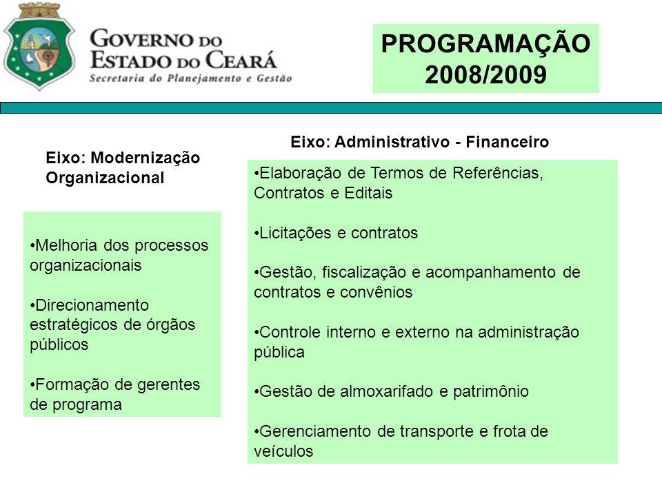 PROGRAMAÇÃO 2008/2009 Melhoria dos processos organizacionais Direcionamento estratégicos de órgãos públicos Formação de gerentes de programa Eixo: Mod