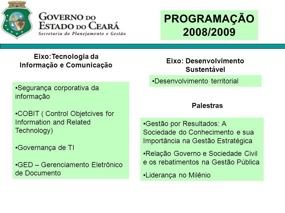 PROGRAMAÇÃO 2008/2009 Segurança corporativa da informação COBIT ( Control Objetcives for Information and Related Technology) Governança de TI GED – Ge