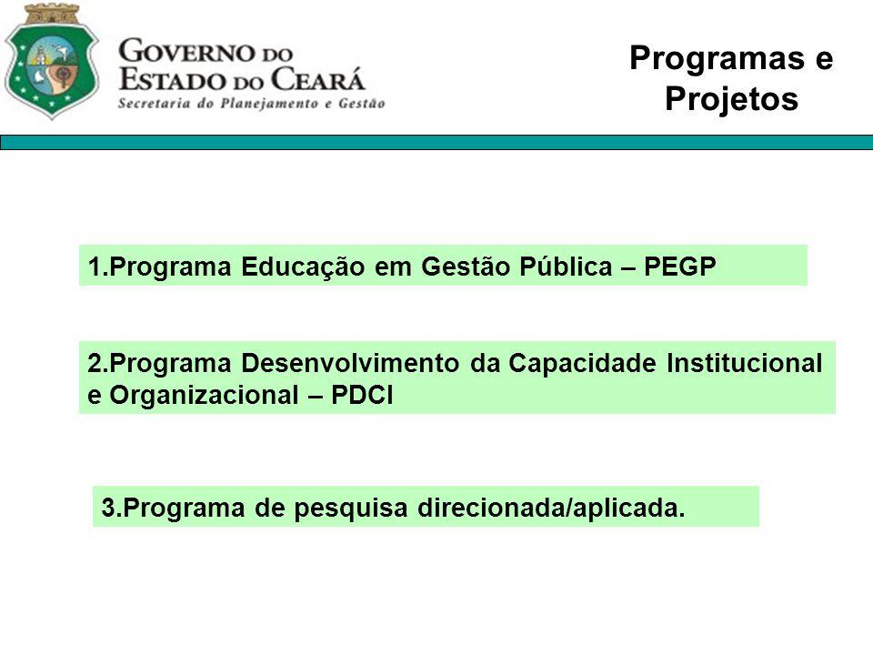 Programas e Projetos 3.Programa de pesquisa direcionada/aplicada. 1.Programa Educação em Gestão Pública – PEGP 2.Programa Desenvolvimento da Capacidad