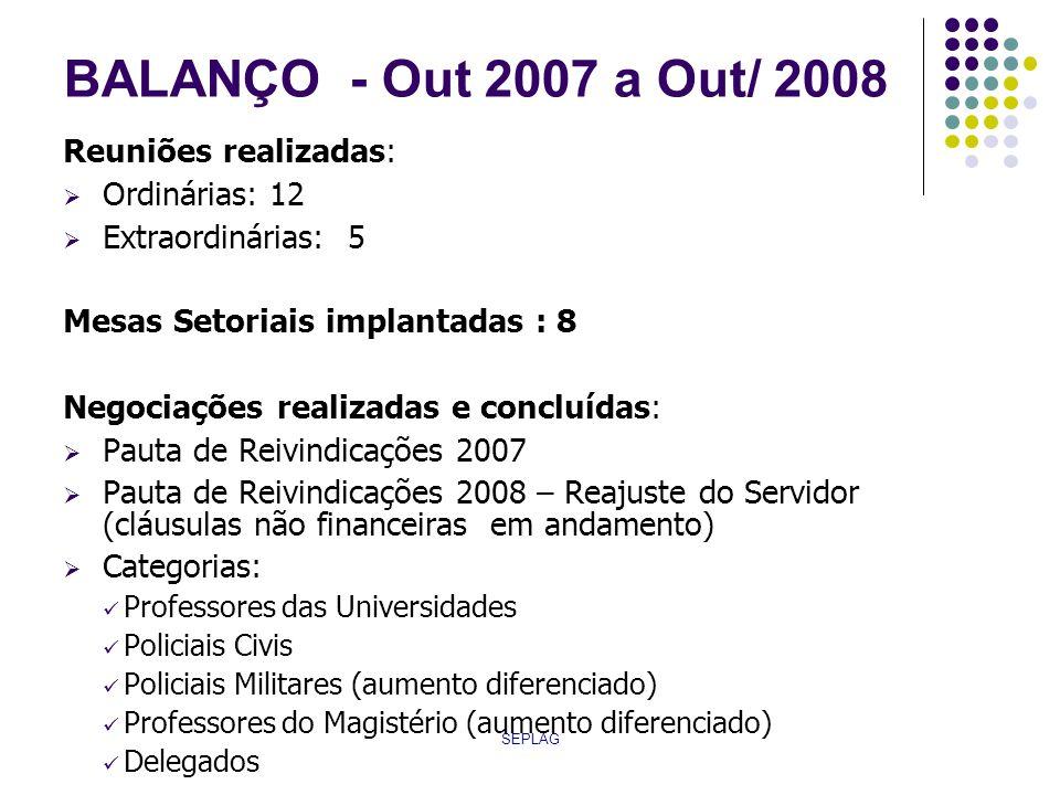 SEPLAG BALANÇO - Out 2007 a Out/ 2008 Reuniões realizadas: Ordinárias: 12 Extraordinárias: 5 Mesas Setoriais implantadas : 8 Negociações realizadas e