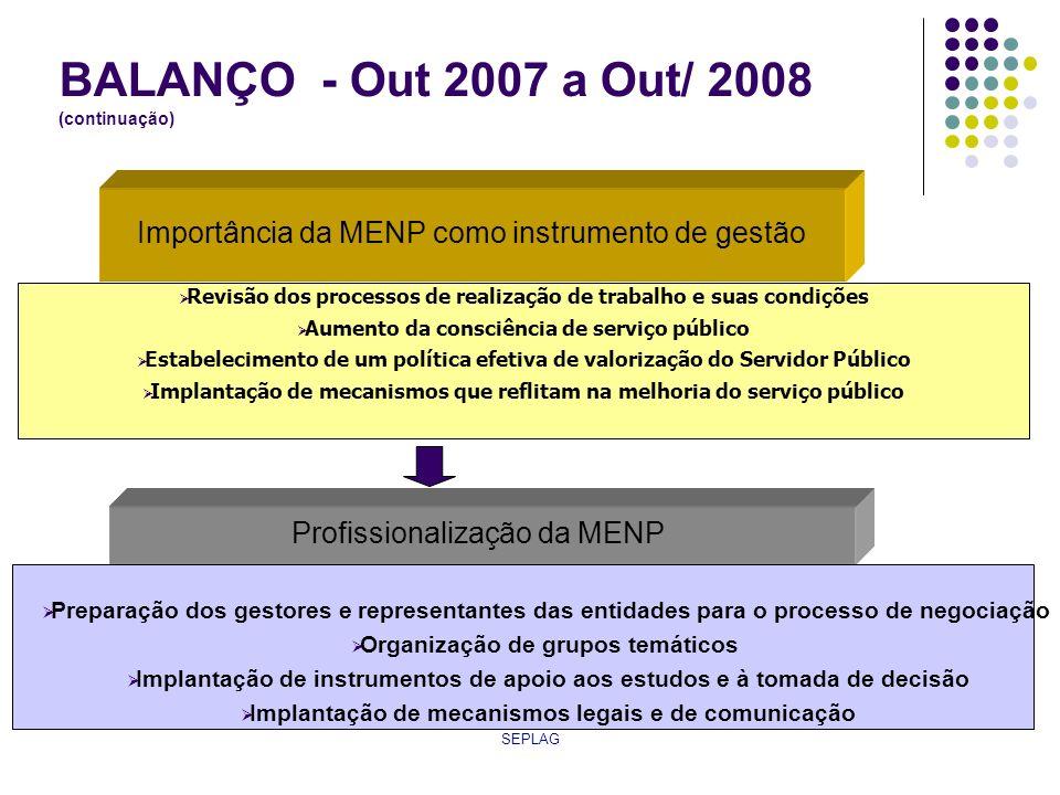 SEPLAG BALANÇO - Out 2007 a Out/ 2008 (continuação) Importância da MENP como instrumento de gestão Revisão dos processos de realização de trabalho e s