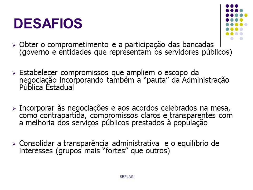 SEPLAG Obter o comprometimento e a participação das bancadas (governo e entidades que representam os servidores públicos) Estabelecer compromissos que
