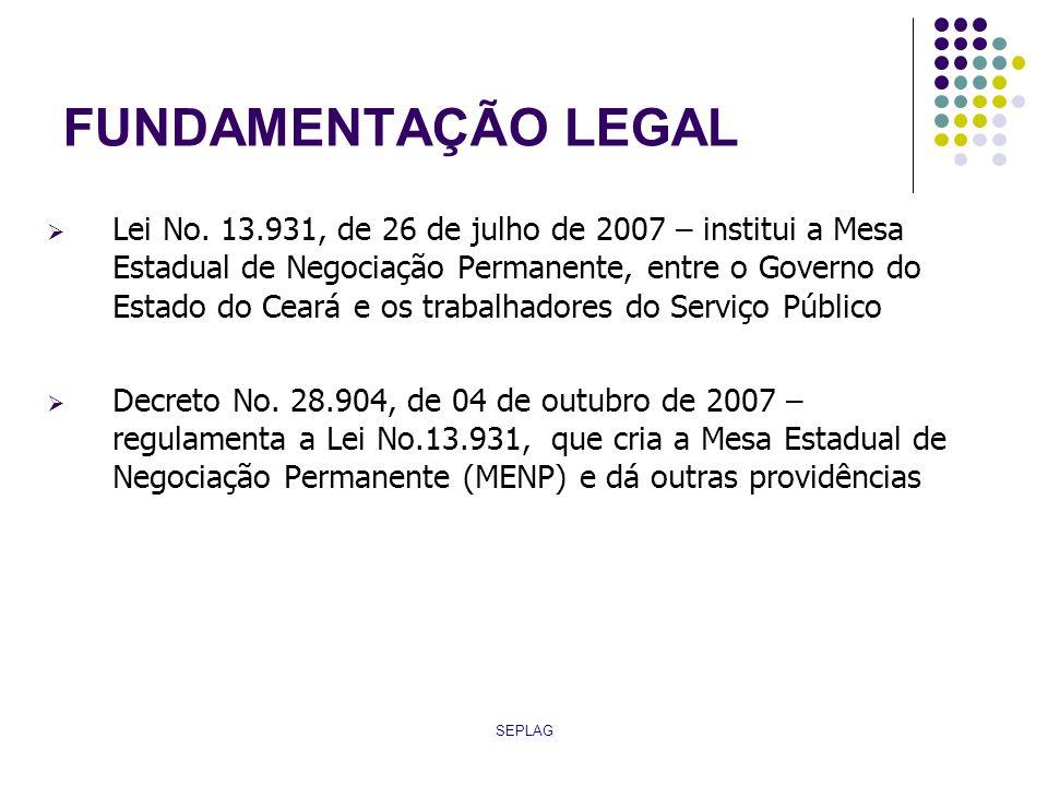 SEPLAG FUNDAMENTAÇÃO LEGAL Lei No. 13.931, de 26 de julho de 2007 – institui a Mesa Estadual de Negociação Permanente, entre o Governo do Estado do Ce