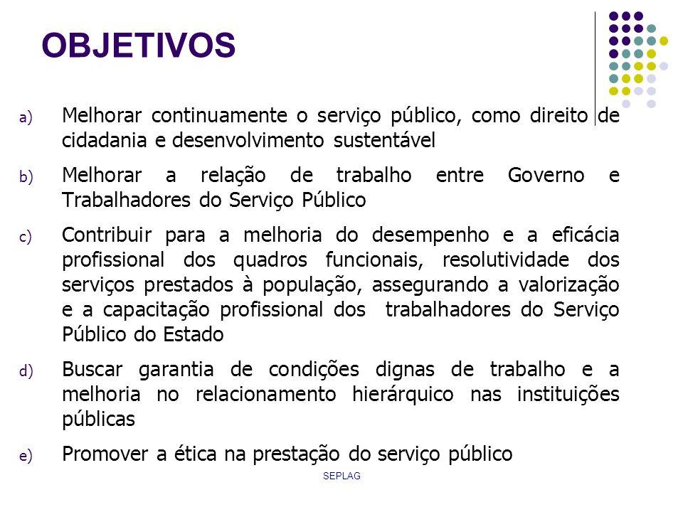 SEPLAG OBJETIVOS a) Melhorar continuamente o serviço público, como direito de cidadania e desenvolvimento sustentável b) Melhorar a relação de trabalh