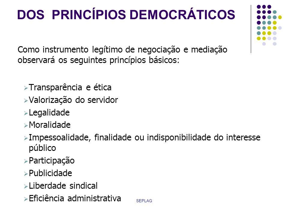 SEPLAG DOS PRINCÍPIOS DEMOCRÁTICOS Como instrumento legítimo de negociação e mediação observará os seguintes princípios básicos: Transparência e ética