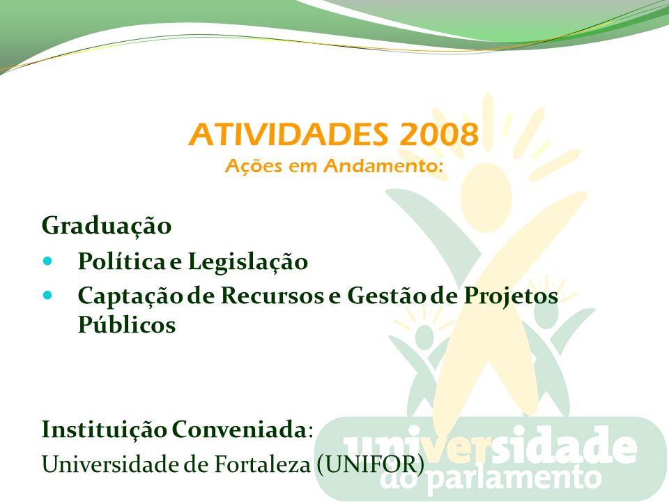 ATIVIDADES 2008 Ações em Andamento: Graduação Política e Legislação Captação de Recursos e Gestão de Projetos Públicos Instituição Conveniada: Univers