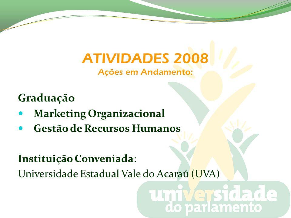 ATIVIDADES 2008 Ações em Andamento: Graduação Marketing Organizacional Gestão de Recursos Humanos Instituição Conveniada: Universidade Estadual Vale d