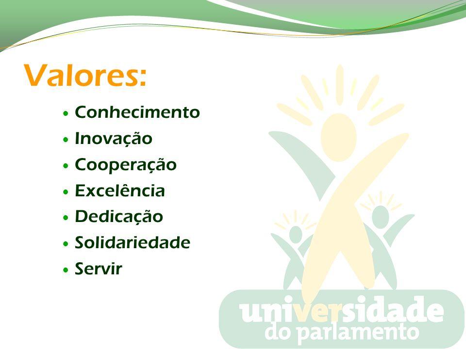 Valores: Conhecimento Inovação Cooperação Excelência Dedicação Solidariedade Servir