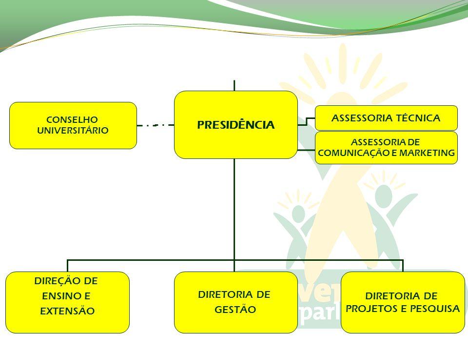 DIREÇÃO DE ENSINO E EXTENSÃO DIRETORIA DE GESTÃO DIRETORIA DE PROJETOS E PESQUISA ASSESSORIA TÉCNICA CONSELHO UNIVERSITÁRIO PRESIDÊNCIA ASSESSORIA DE