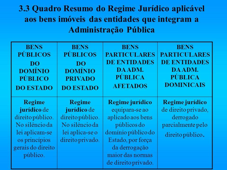 3.3 Quadro Resumo do Regime Jurídico aplicável aos bens imóveis das entidades que integram a Administração Pública BENS PÚBLICOS DO DOMÍNIO PÚBLICO DO