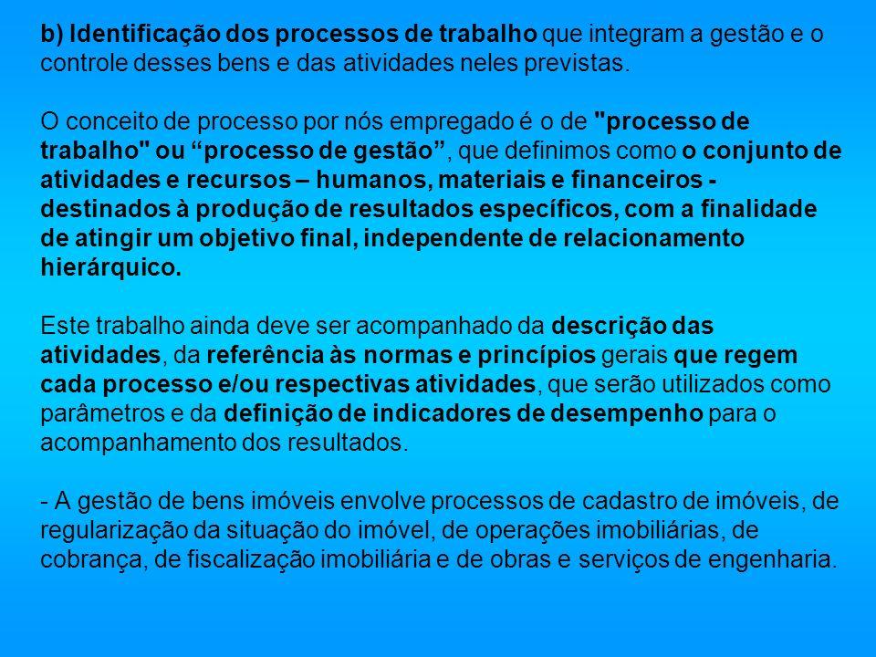 b) Identificação dos processos de trabalho que integram a gestão e o controle desses bens e das atividades neles previstas. O conceito de processo por